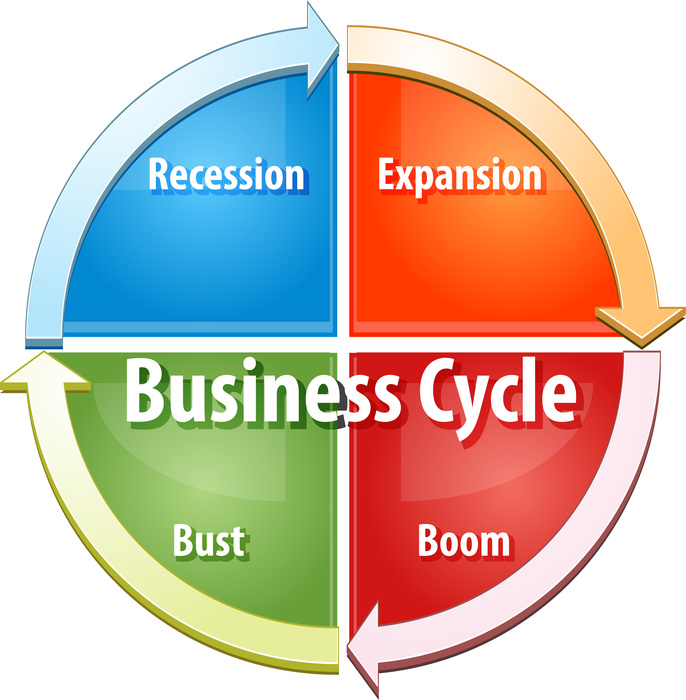 Business cycle business diagram illustration