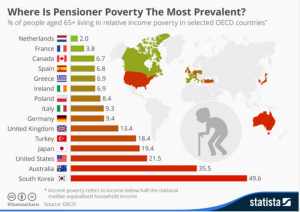 pensioner poverty (1)
